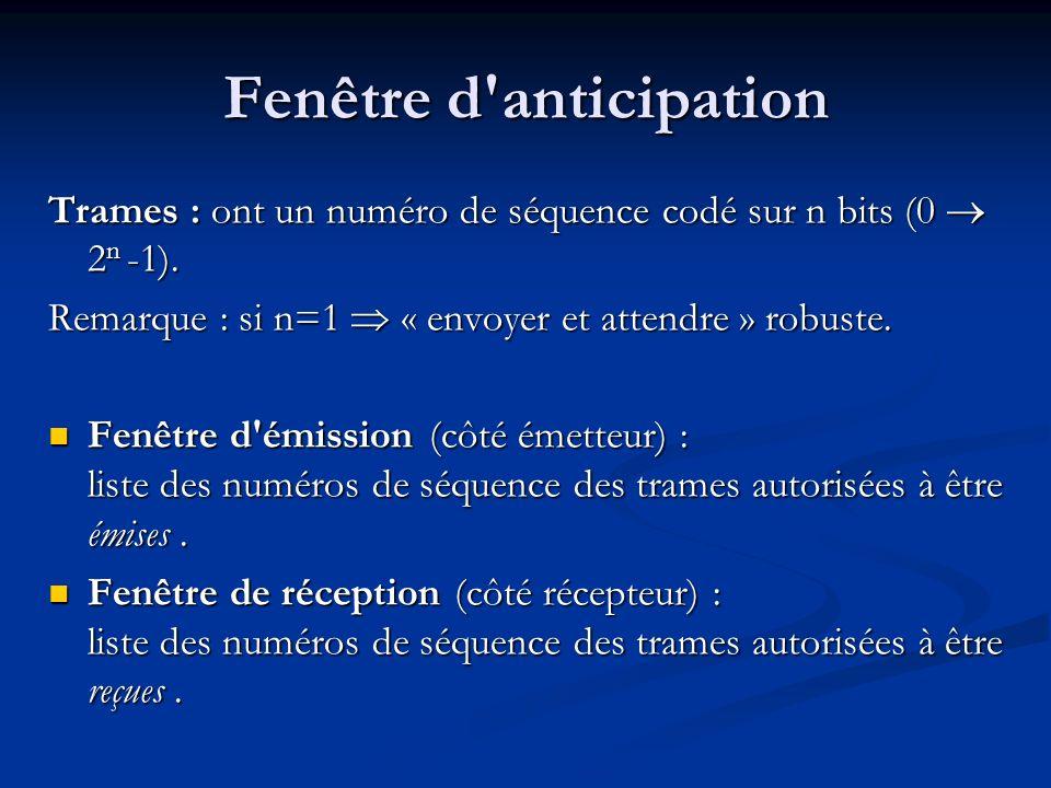Fenêtre d'anticipation Trames : ont un numéro de séquence codé sur n bits (0 2 n -1). Remarque : si n=1 « envoyer et attendre » robuste. Fenêtre d'émi