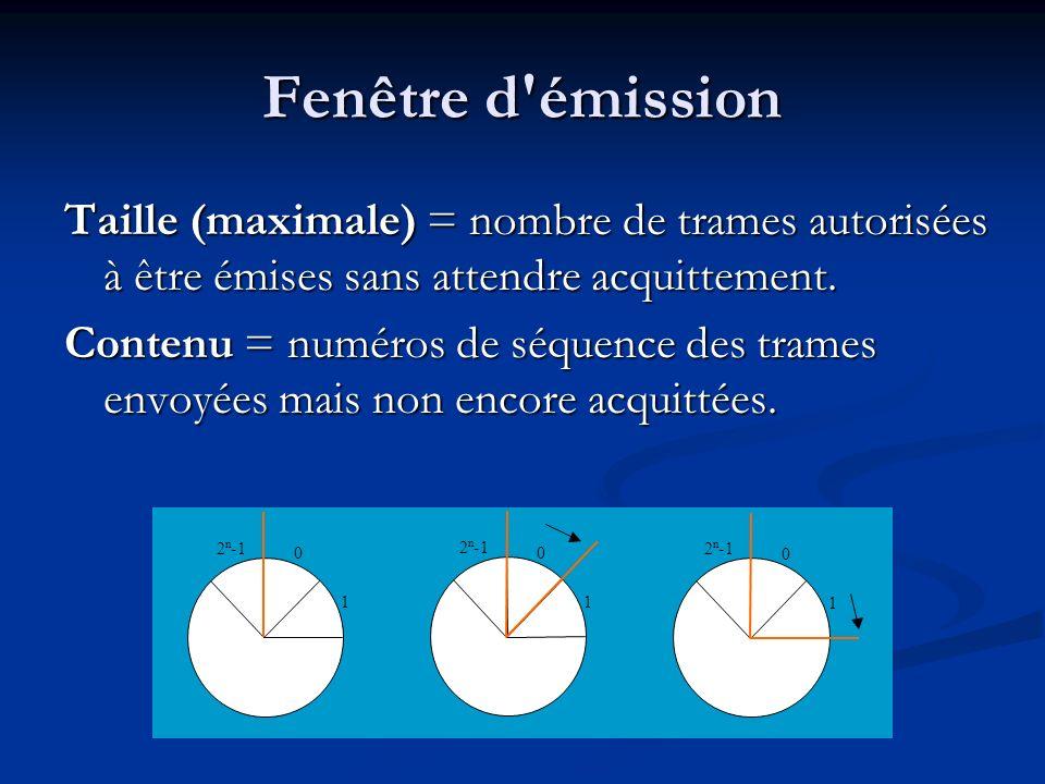 Fenêtre d'émission Taille (maximale) = nombre de trames autorisées à être émises sans attendre acquittement. Contenu = numéros de séquence des trames