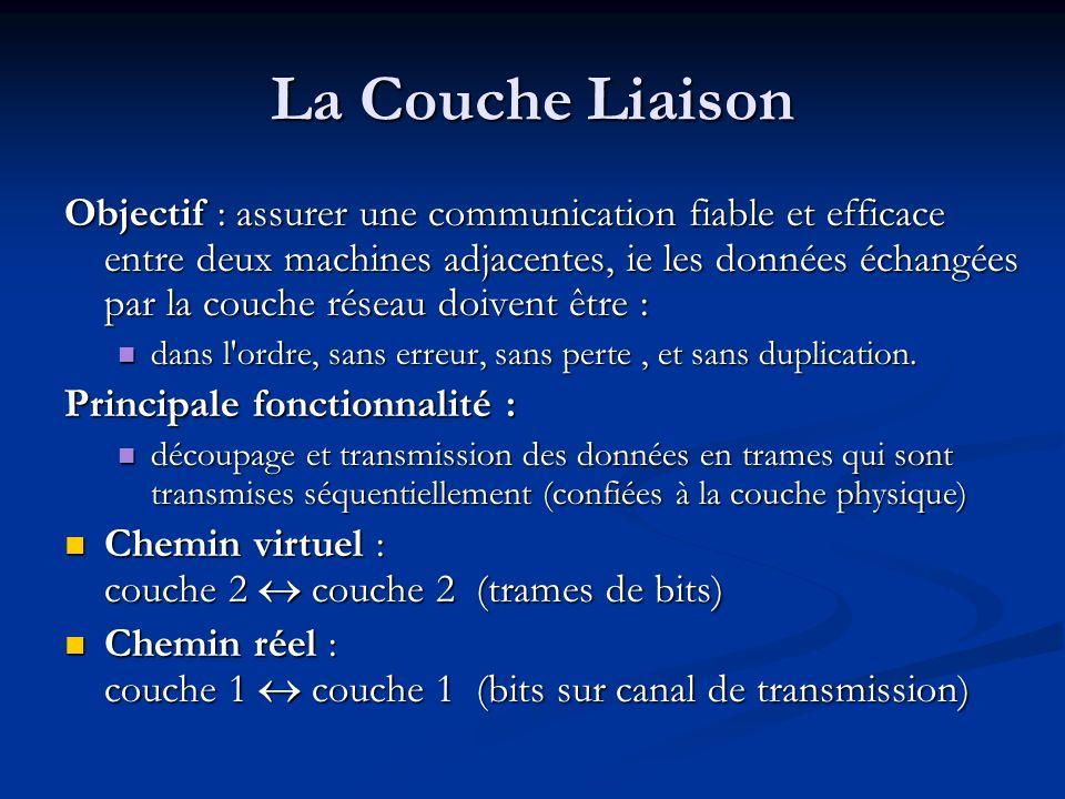 La Couche Liaison Objectif : assurer une communication fiable et efficace entre deux machines adjacentes, ie les données échangées par la couche résea