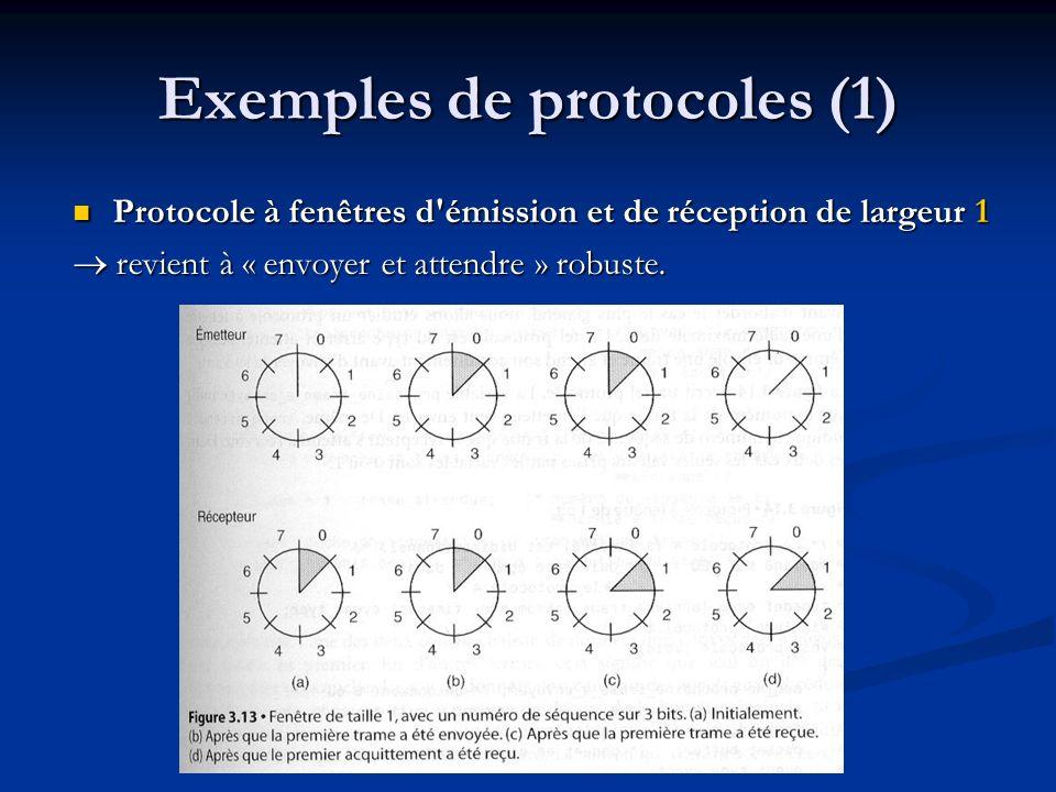 Exemples de protocoles (1) Protocole à fenêtres d'émission et de réception de largeur 1 Protocole à fenêtres d'émission et de réception de largeur 1 r