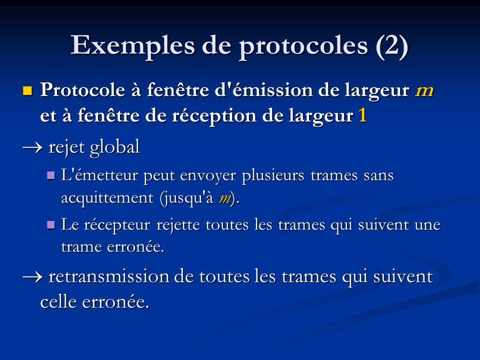 Exemples de protocoles (2) Protocole à fenêtre d'émission de largeur m et à fenêtre de réception de largeur 1 Protocole à fenêtre d'émission de largeu