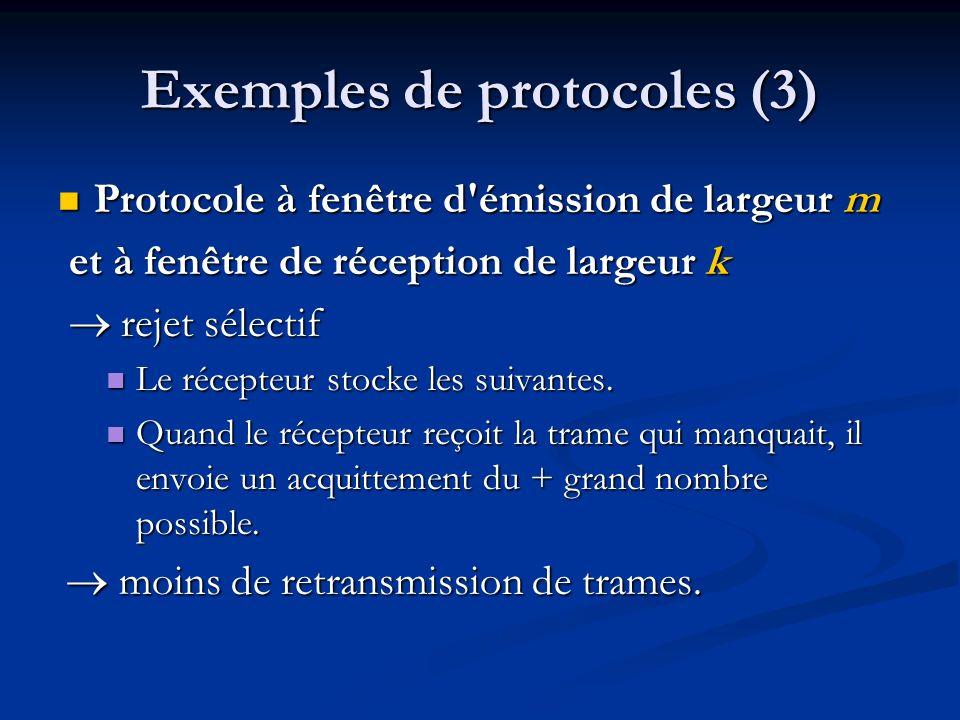 Exemples de protocoles (3) Protocole à fenêtre d'émission de largeur m Protocole à fenêtre d'émission de largeur m et à fenêtre de réception de largeu