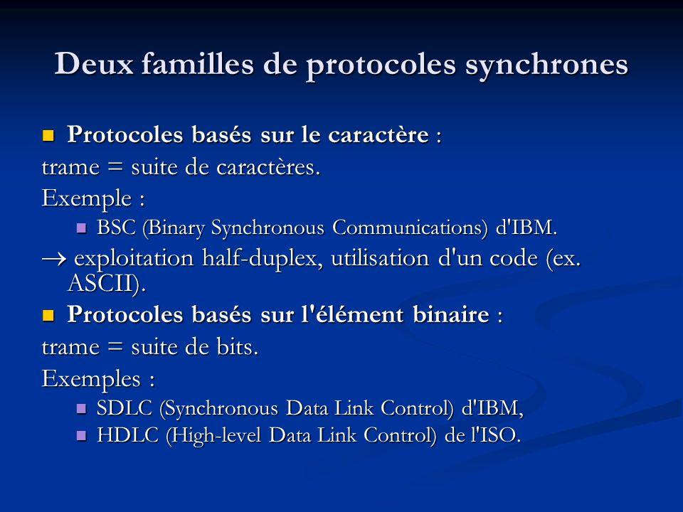 Deux familles de protocoles synchrones Protocoles basés sur le caractère : Protocoles basés sur le caractère : trame = suite de caractères. Exemple :