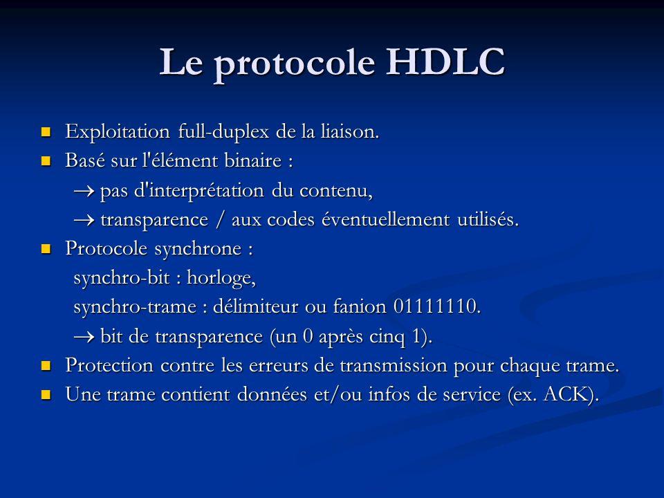 Le protocole HDLC Exploitation full-duplex de la liaison. Exploitation full-duplex de la liaison. Basé sur l'élément binaire : Basé sur l'élément bina
