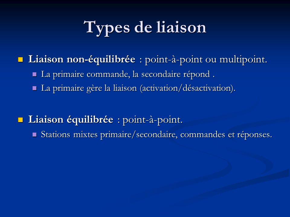 Types de liaison Liaison non-équilibrée : point-à-point ou multipoint. Liaison non-équilibrée : point-à-point ou multipoint. La primaire commande, la