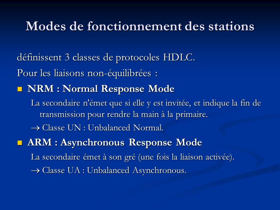 Modes de fonctionnement des stations définissent 3 classes de protocoles HDLC. Pour les liaisons non-équilibrées : NRM : Normal Response Mode NRM : No