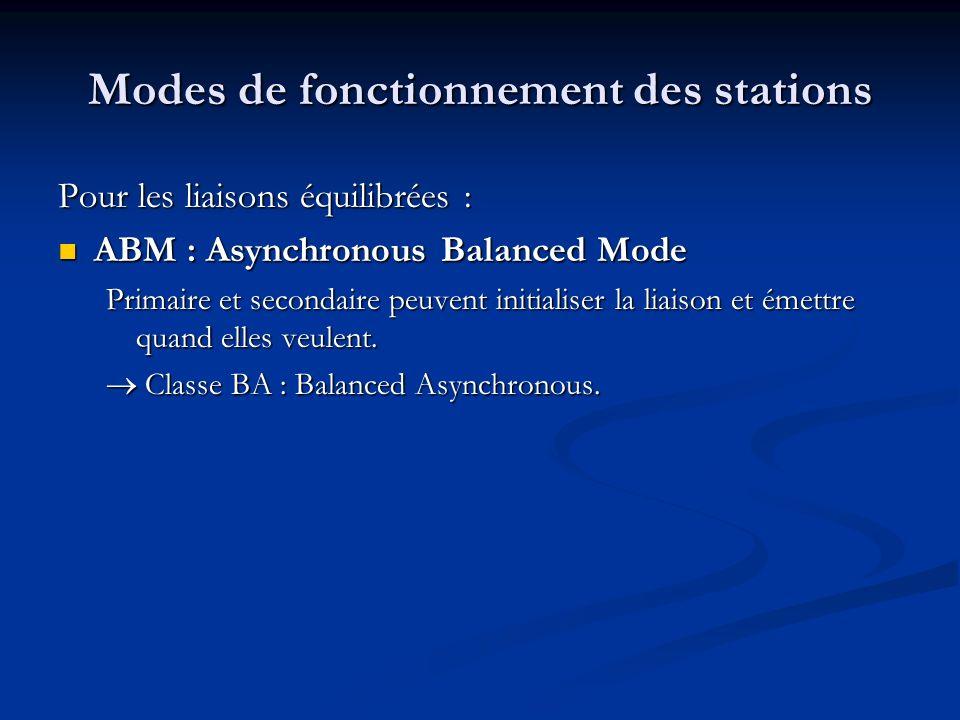 Modes de fonctionnement des stations Pour les liaisons équilibrées : ABM : Asynchronous Balanced Mode ABM : Asynchronous Balanced Mode Primaire et sec