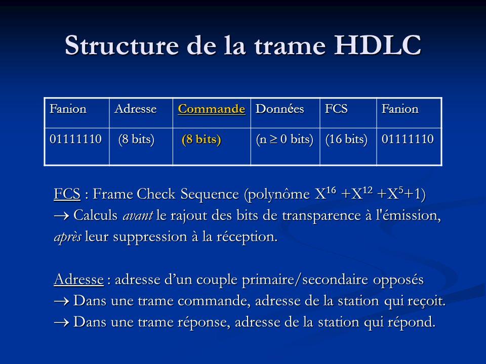 Structure de la trame HDLC FCS : Frame Check Sequence (polynôme X 16 +X 12 +X 5 +1) Calculs avant le rajout des bits de transparence à l'émission, Cal