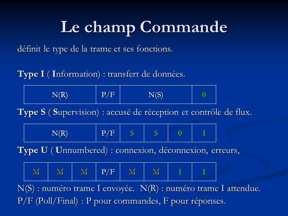 Le champ Commande définit le type de la trame et ses fonctions. Type I ( Information) : transfert de données. Type S ( Supervision) : accusé de récept