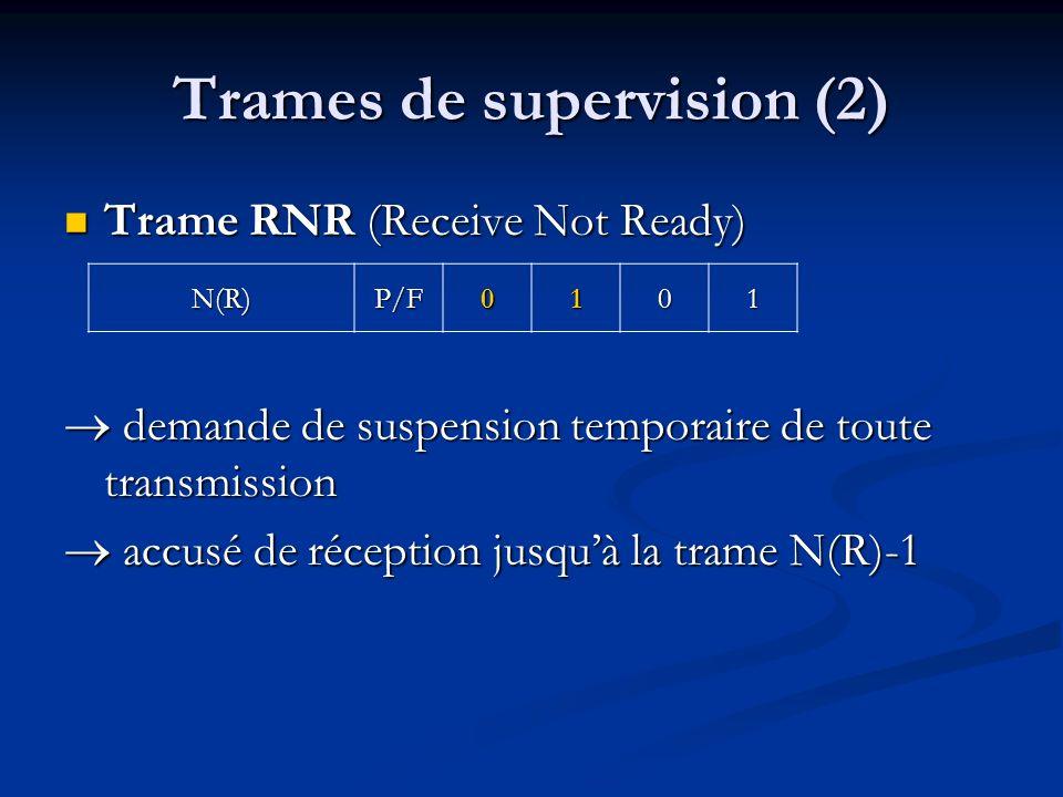 Trames de supervision (2) Trame RNR (Receive Not Ready) Trame RNR (Receive Not Ready) demande de suspension temporaire de toute transmission demande d