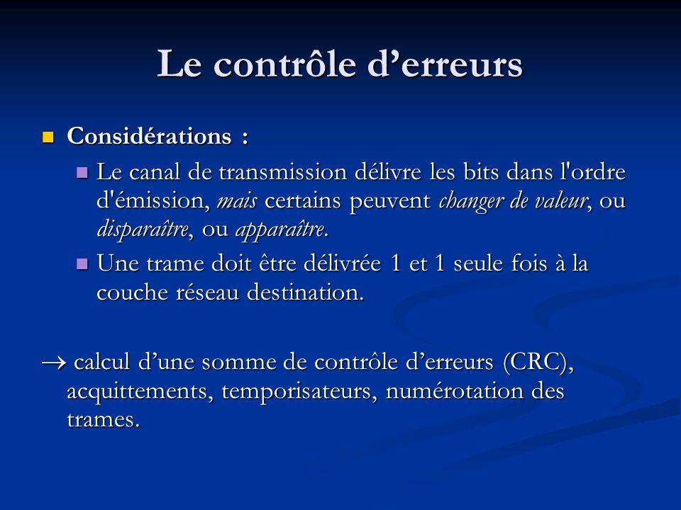Le contrôle derreurs Considérations : Considérations : Le canal de transmission délivre les bits dans l'ordre d'émission, mais certains peuvent change