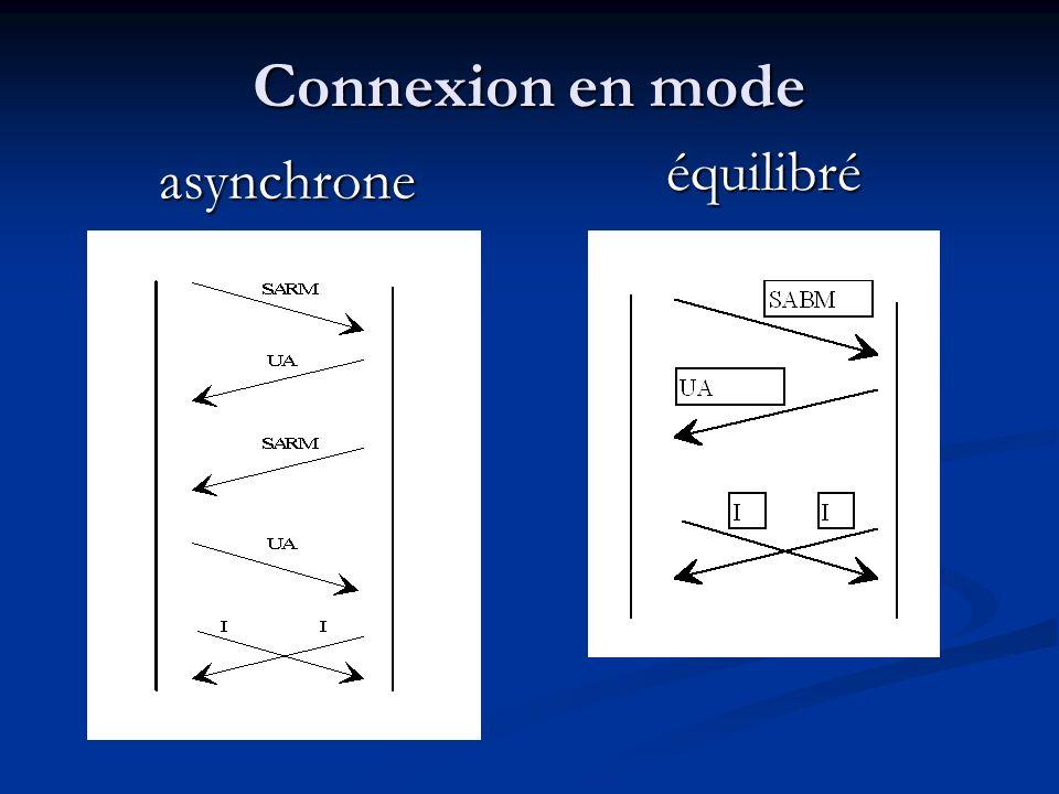 Connexion en mode asynchrone équilibré