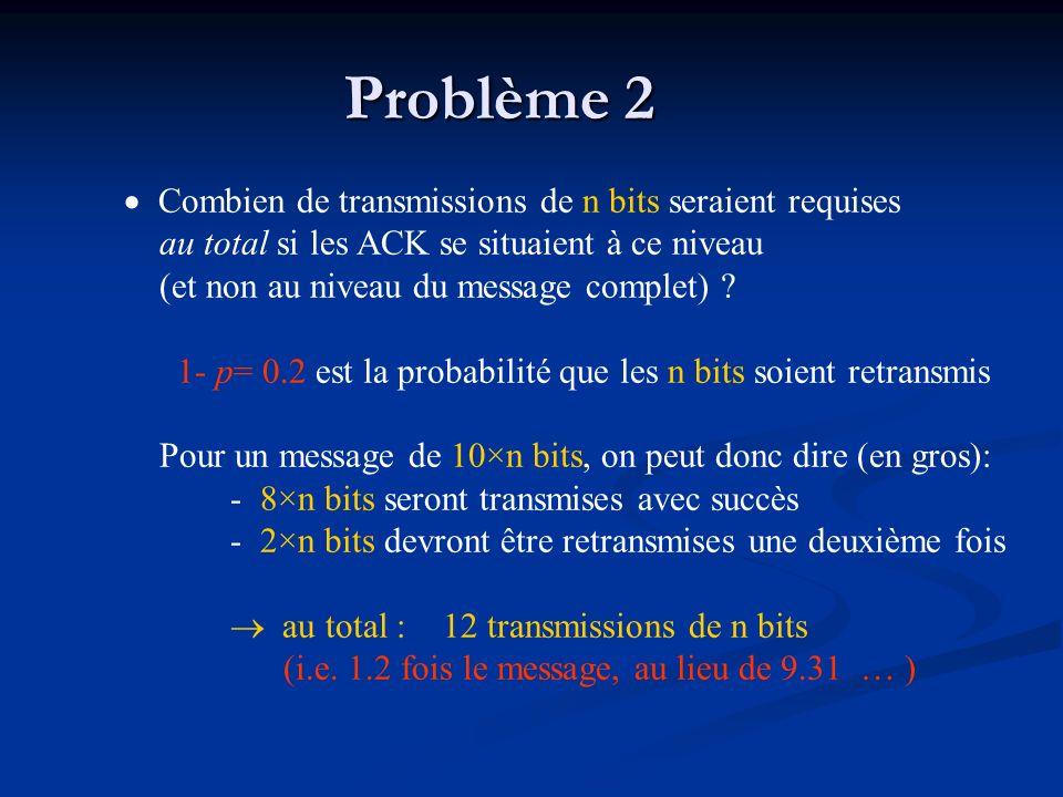 Problème 2 Combien de transmissions de n bits seraient requises au total si les ACK se situaient à ce niveau (et non au niveau du message complet) ? 1