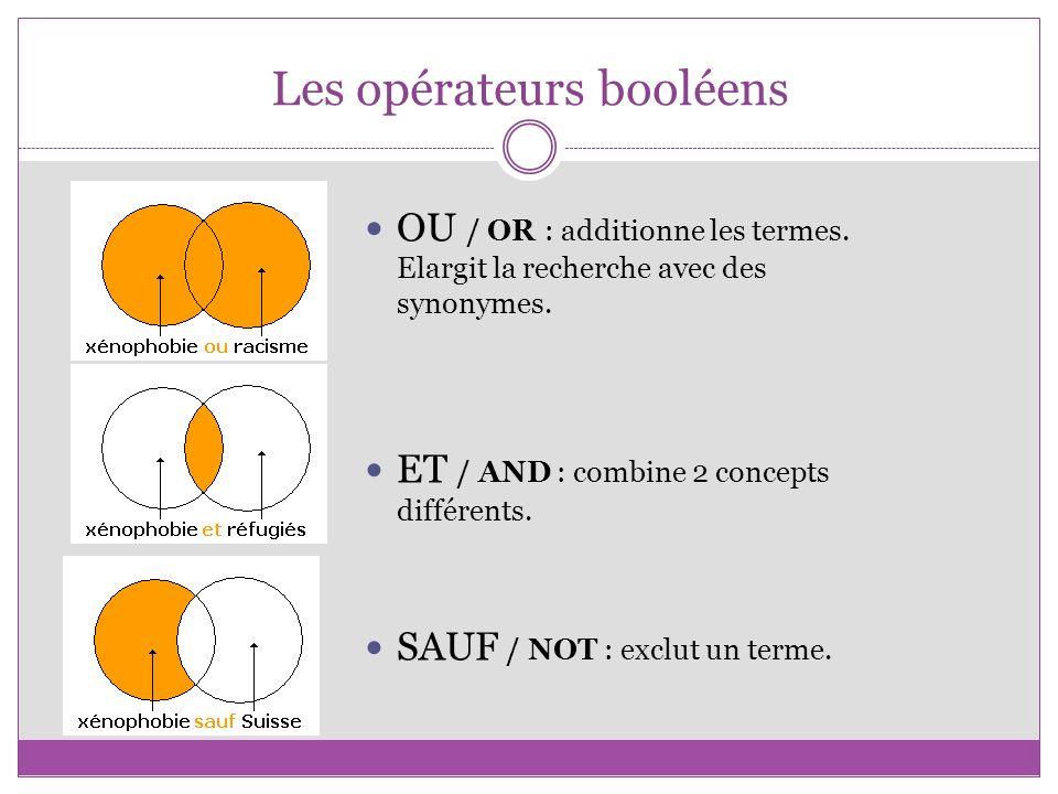 Les opérateurs booléens OU / OR : additionne les termes. Elargit la recherche avec des synonymes. ET / AND : combine 2 concepts différents. SAUF / NOT