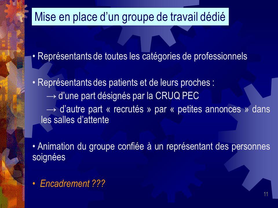 11 Mise en place dun groupe de travail dédié Représentants de toutes les catégories de professionnels Représentants des patients et de leurs proches :