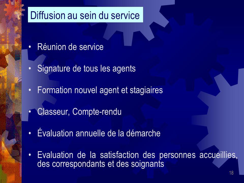 Réunion de service Signature de tous les agents Formation nouvel agent et stagiaires Classeur, Compte-rendu Évaluation annuelle de la démarche Evaluat