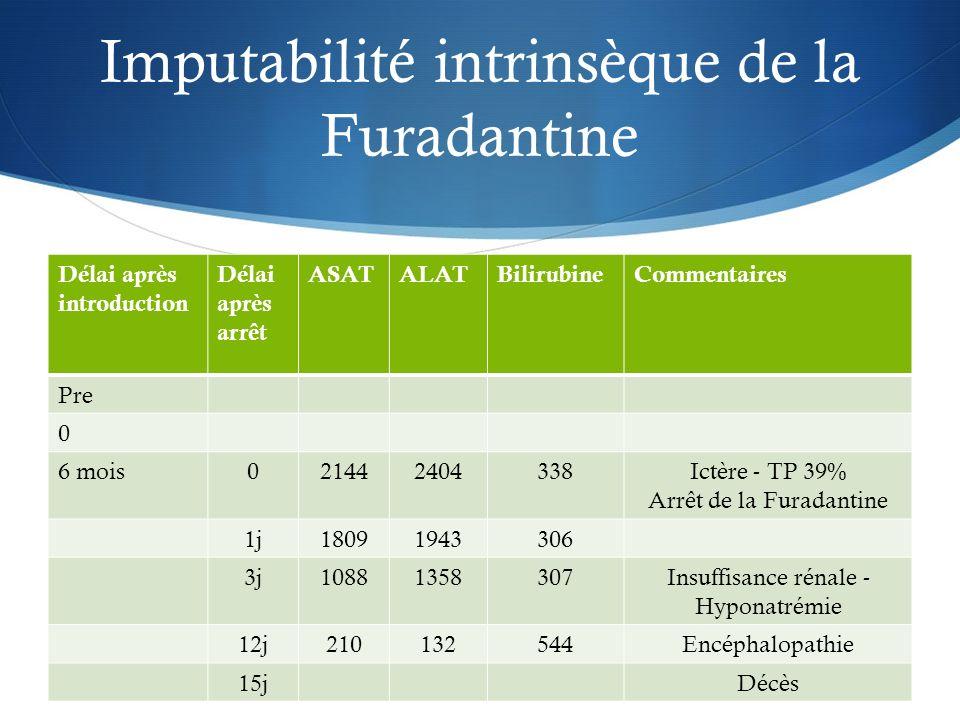 Imputabilité intrinsèque de la Furadantine Délai après introduction Délai après arrêt ASATALATBilirubineCommentaires Pre 0 6 mois021442404338Ictère -