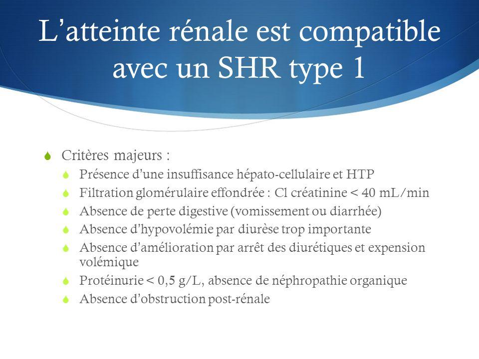Latteinte rénale est compatible avec un SHR type 1 Critères majeurs : Présence dune insuffisance hépato-cellulaire et HTP Filtration glomérulaire effo