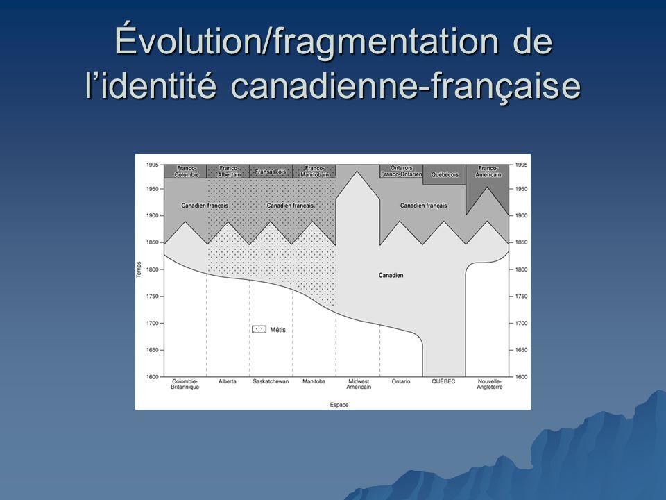 Évolution/fragmentation de lidentité canadienne-française
