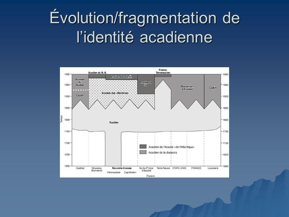 Évolution/fragmentation de lidentité acadienne