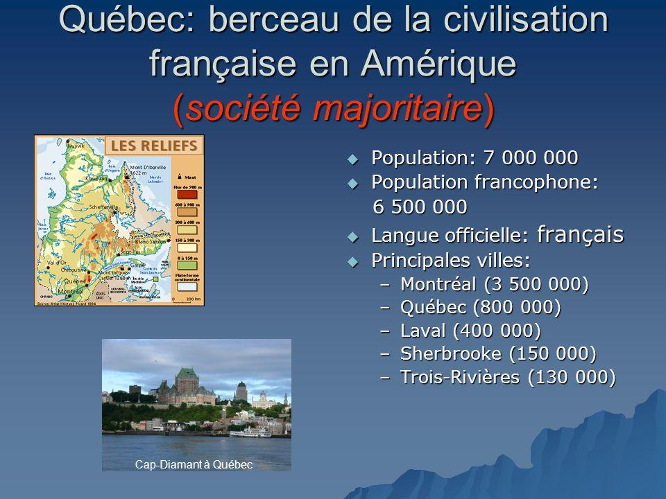 Québec: berceau de la civilisation française en Amérique (société majoritaire) Population: 7 000 000 Population: 7 000 000 Population francophone: Pop