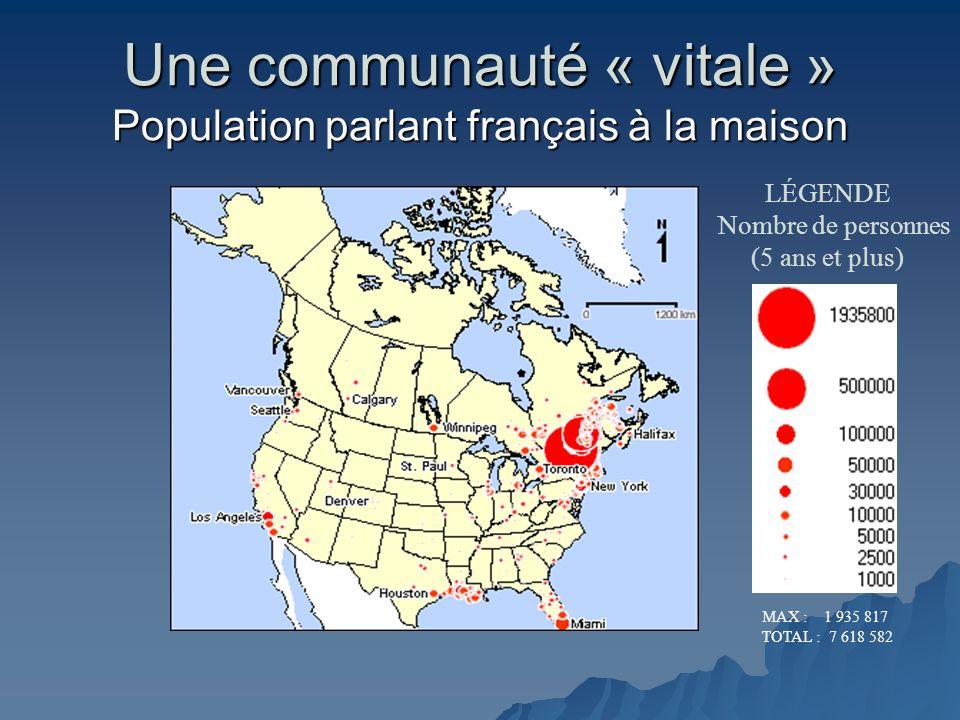 Une communauté « vitale » Population parlant français à la maison LÉGENDE Nombre de personnes (5 ans et plus) MAX : 1 935 817 TOTAL : 7 618 582