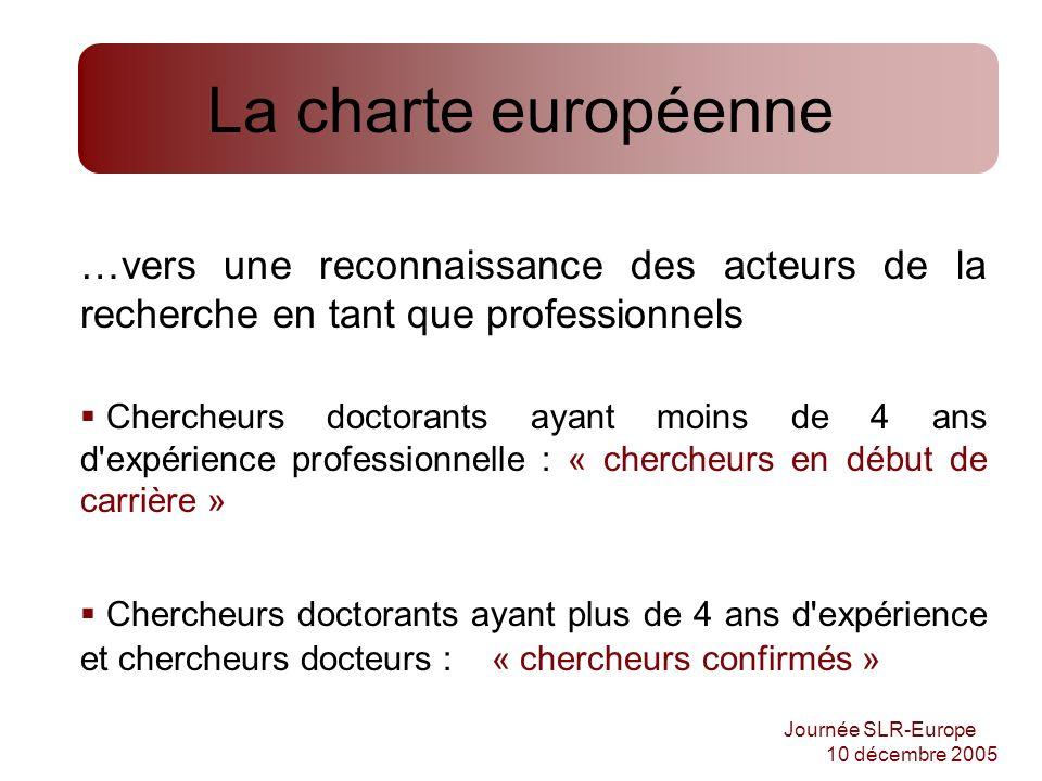 Journée SLR-Europe 10 décembre 2005 La charte européenne …vers une reconnaissance des acteurs de la recherche en tant que professionnels Chercheurs do