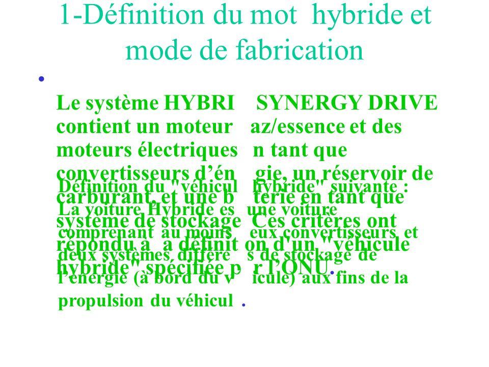 1-Définition du mot hybride et mode de fabrication L e système HYBRID SYNERGY DRIVE contient un moteur gaz/essence et des moteurs électriques en tant