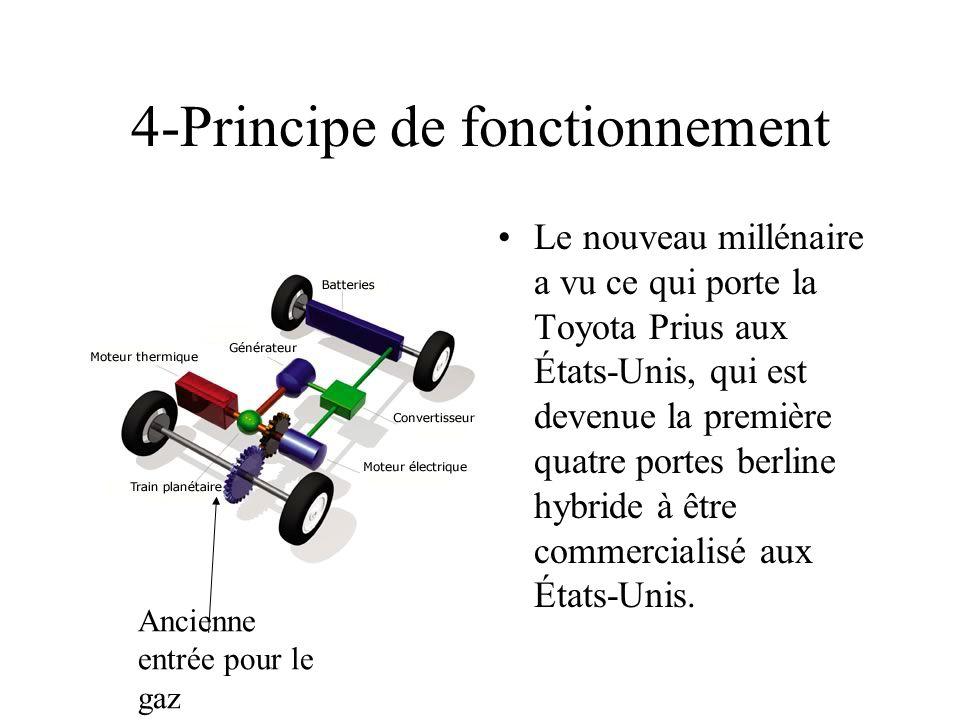 4-Principe de fonctionnement Le nouveau millénaire a vu ce qui porte la Toyota Prius aux États-Unis, qui est devenue la première quatre portes berline