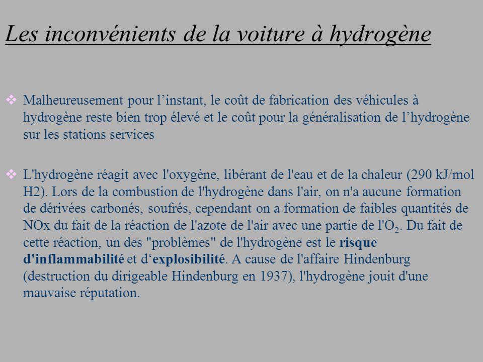Les inconvénients de la voiture à hydrogène Malheureusement pour linstant, le coût de fabrication des véhicules à hydrogène reste bien trop élevé et l