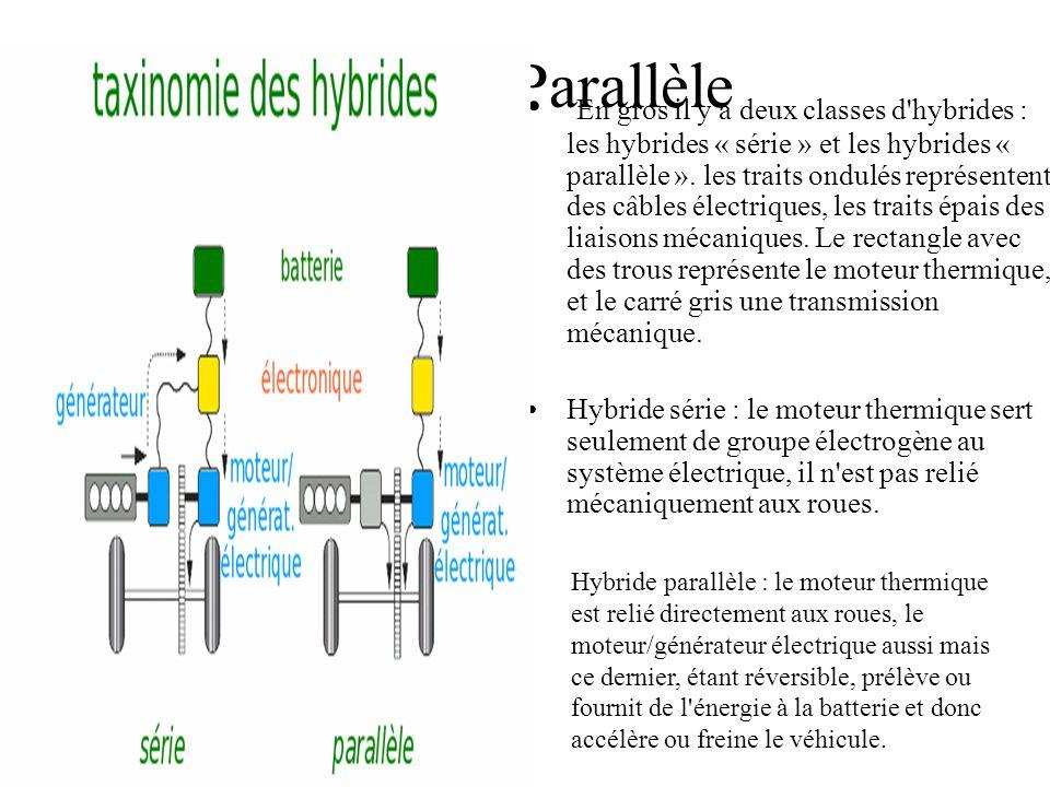1-Début démarrage par le moteur 2-Au moment de lembrayage le deuxième moteur prend le relais ou alors il peuvent fonctionner en même temps.
