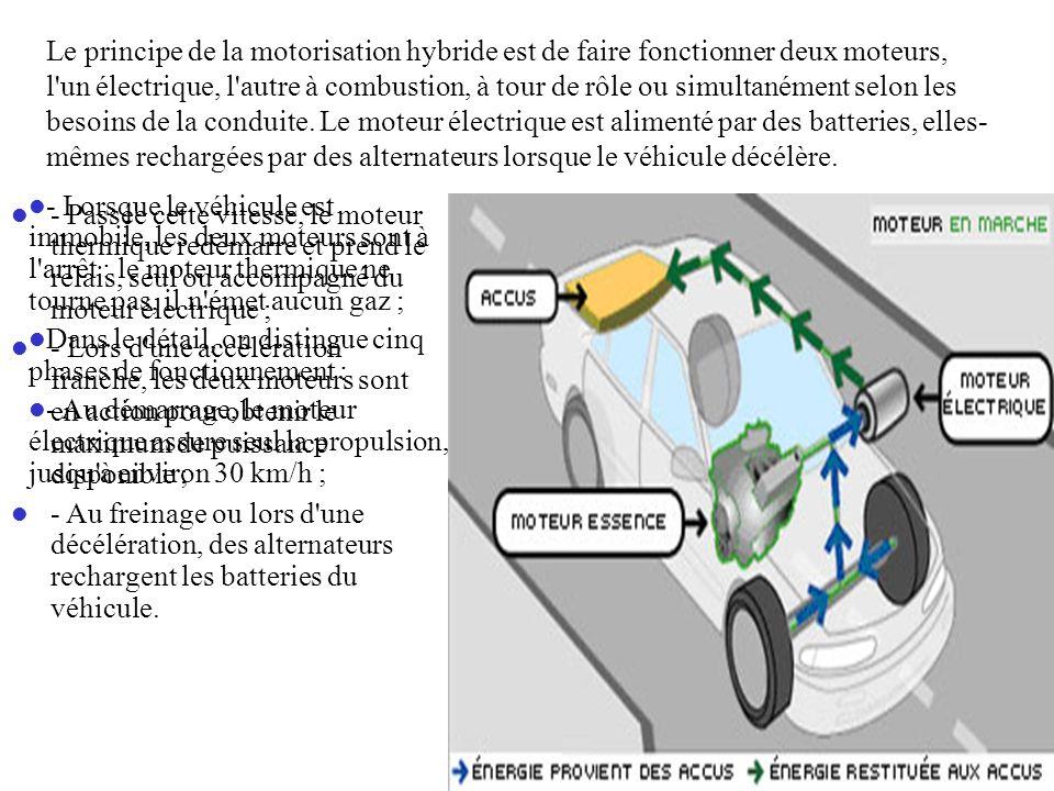 Le principe de la motorisation hybride est de faire fonctionner deux moteurs, l'un électrique, l'autre à combustion, à tour de rôle ou simultanément s