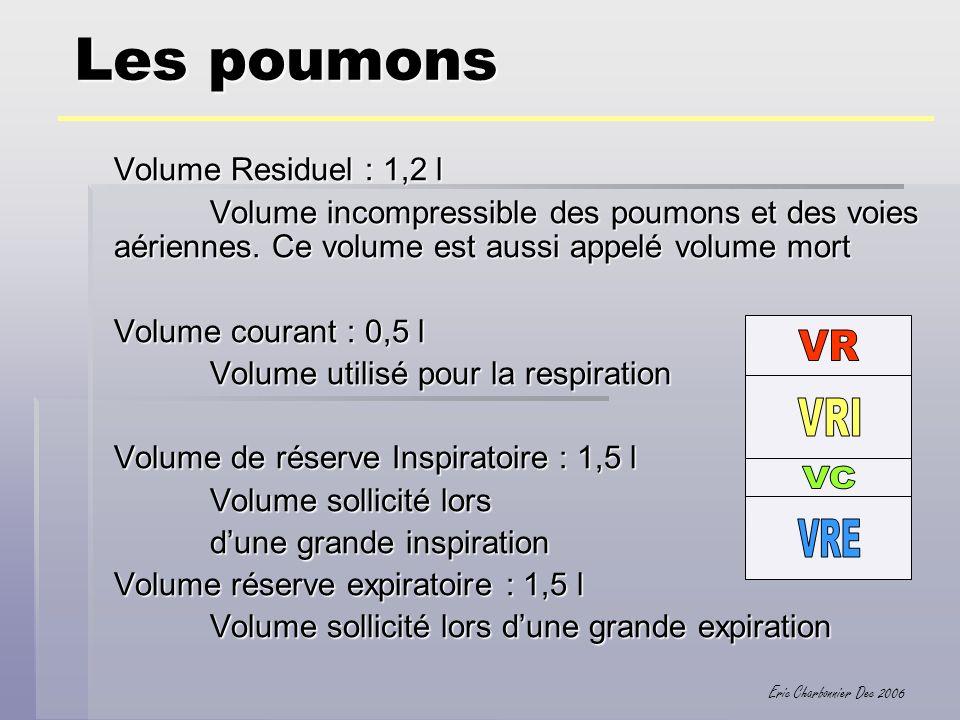 Eric Charbonnier Dec 2006 Les poumons Volume Residuel : 1,2 l Volume incompressible des poumons et des voies aériennes. Ce volume est aussi appelé vol