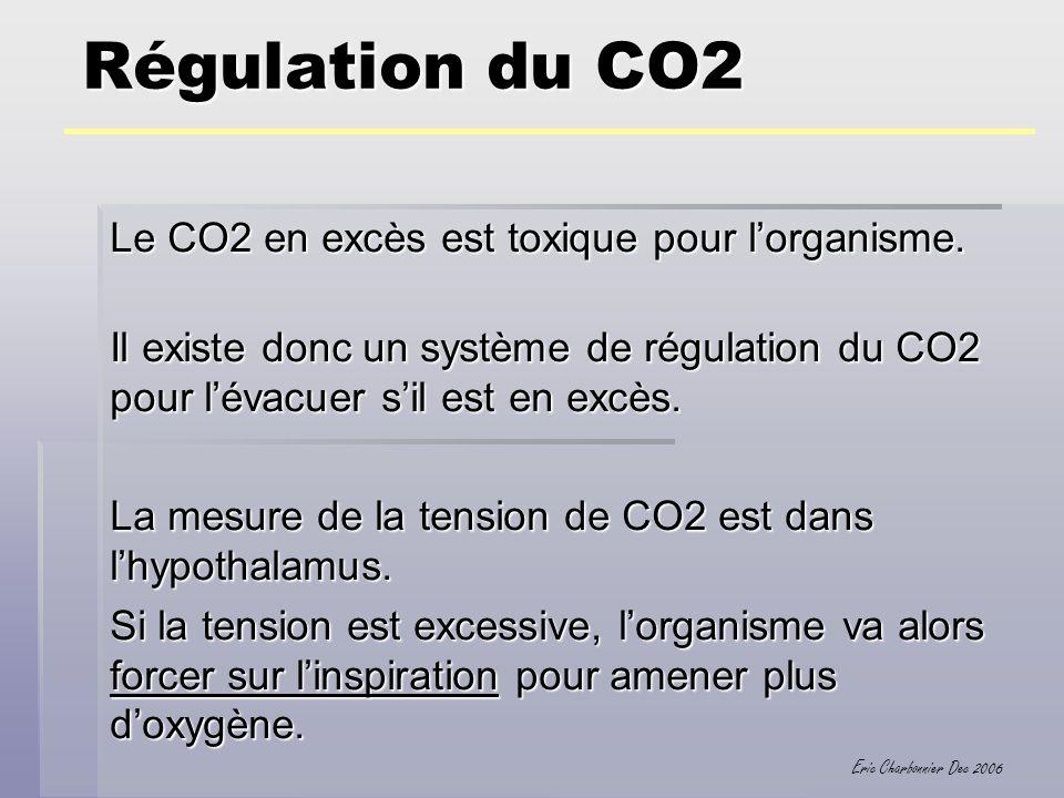 Eric Charbonnier Dec 2006 Régulation du CO2 Le CO2 en excès est toxique pour lorganisme. Il existe donc un système de régulation du CO2 pour lévacuer