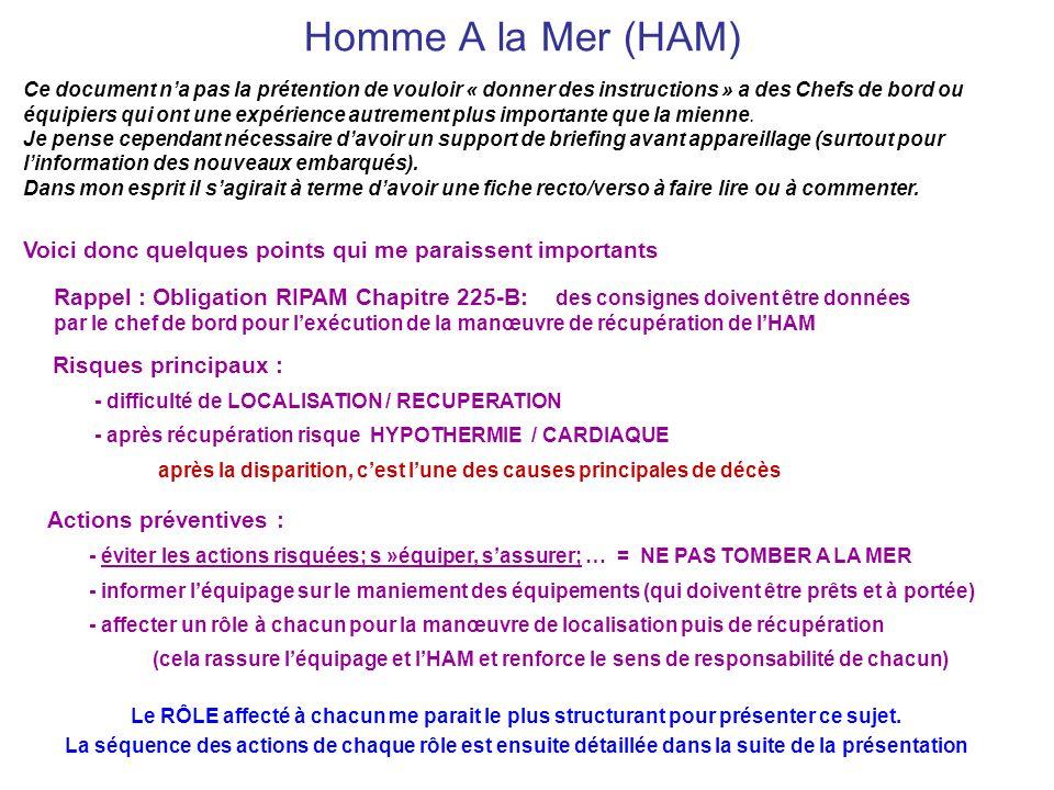 Homme A la Mer (HAM) Actions préventives : - éviter les actions risquées; s »équiper, sassurer; … = NE PAS TOMBER A LA MER - informer léquipage sur le