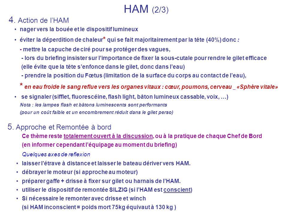 HAM (2/3) 5. Approche et Remontée à bord Ce thème reste totalement ouvert à la discussion, ou à la pratique de chaque Chef de Bord (en informer cepend