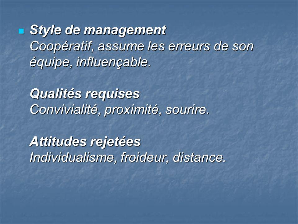 Style de management Coopératif, assume les erreurs de son équipe, influençable. Qualités requises Convivialité, proximité, sourire. Attitudes rejetées