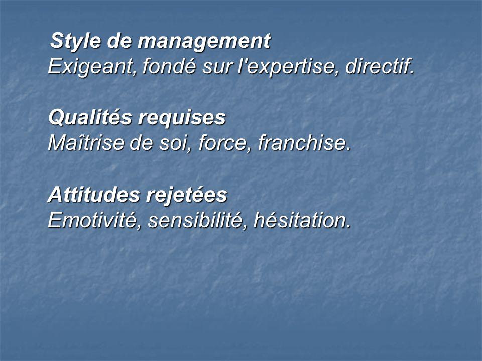 Style de management Exigeant, fondé sur l'expertise, directif. Qualités requises Maîtrise de soi, force, franchise. Attitudes rejetées Emotivité, sens