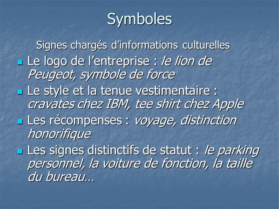 Symboles Signes chargés dinformations culturelles Signes chargés dinformations culturelles Le logo de lentreprise : le lion de Peugeot, symbole de for