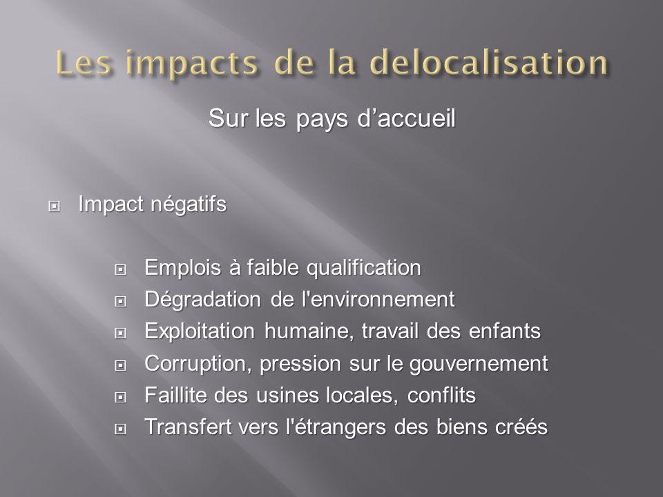 Sur les pays daccueil Impact négatifs Impact négatifs Emplois à faible qualification Emplois à faible qualification Dégradation de l'environnement Dég