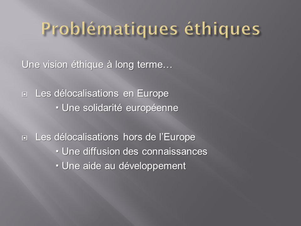 Une vision éthique à long terme… Les délocalisations en Europe Les délocalisations en Europe Une solidarité européenne Une solidarité européenne Les d