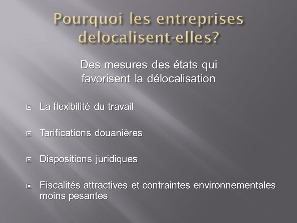 Des mesures des états qui favorisent la délocalisation La flexibilité du travail La flexibilité du travail Tarifications douanières Tarifications doua