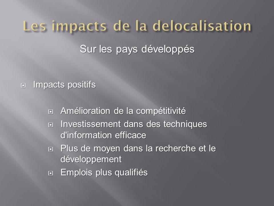 Sur les pays développés Impacts positifs Impacts positifs Amélioration de la compétitivité Amélioration de la compétitivité Investissement dans des te