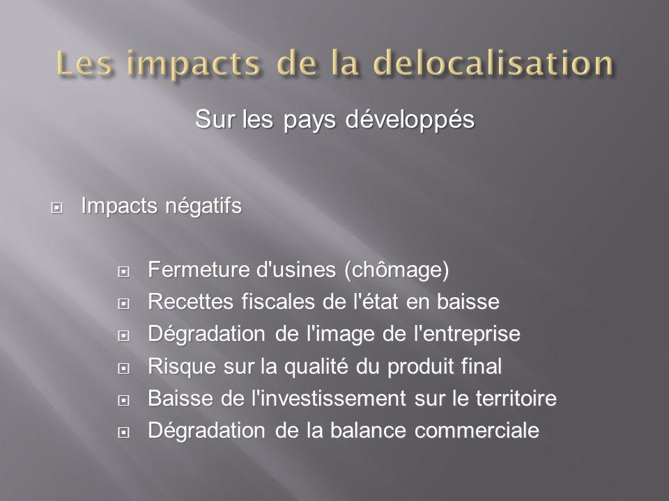 Sur les pays développés Impacts négatifs Impacts négatifs Fermeture d'usines (chômage) Fermeture d'usines (chômage) Recettes fiscales de l'état en bai