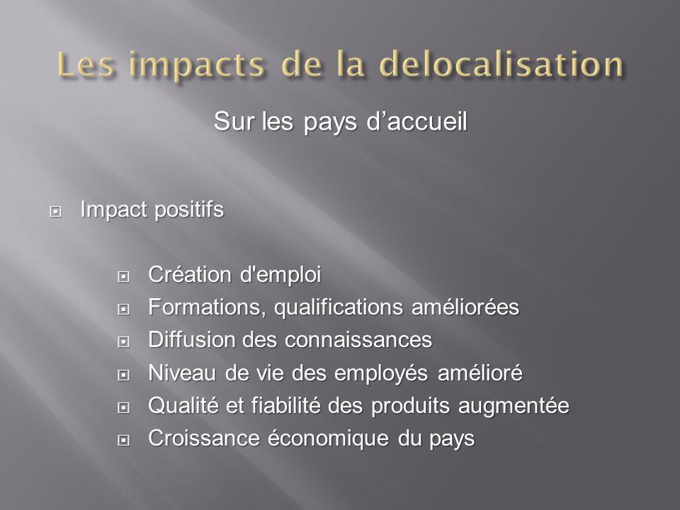 Sur les pays daccueil Impact positifs Impact positifs Création d'emploi Création d'emploi Formations, qualifications améliorées Formations, qualificat