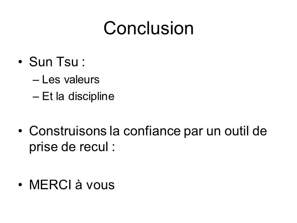 Conclusion Sun Tsu : –Les valeurs –Et la discipline Construisons la confiance par un outil de prise de recul : MERCI à vous