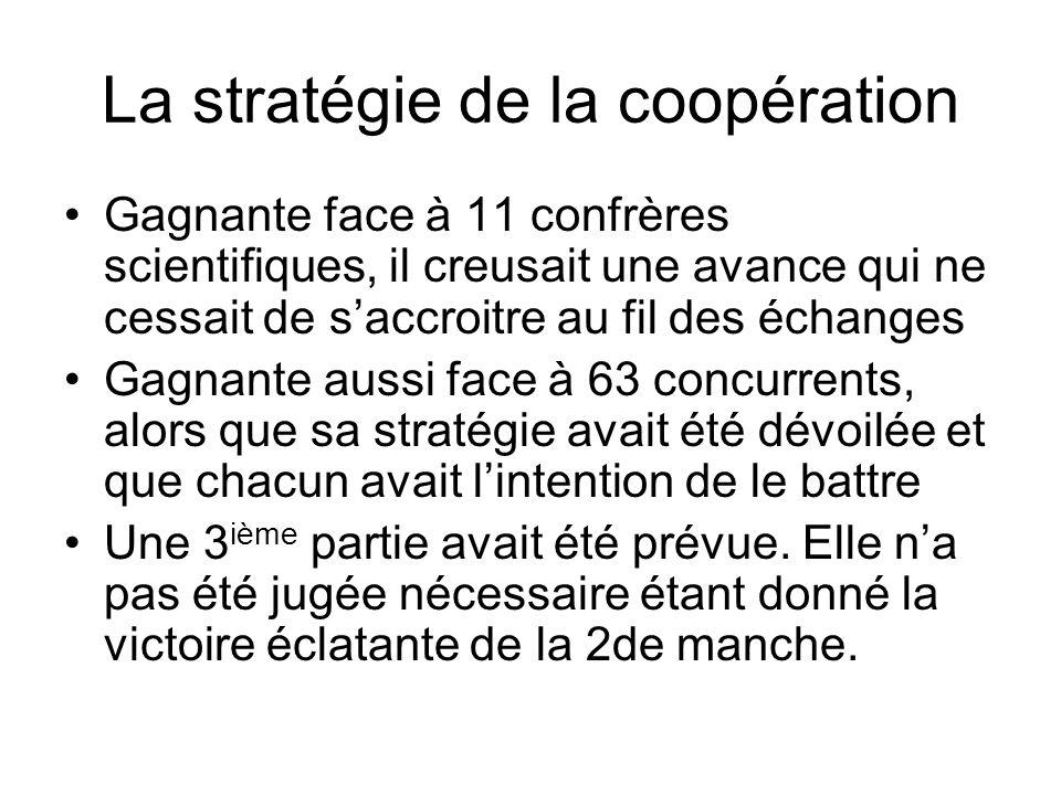 La stratégie de la coopération Gagnante face à 11 confrères scientifiques, il creusait une avance qui ne cessait de saccroitre au fil des échanges Gag