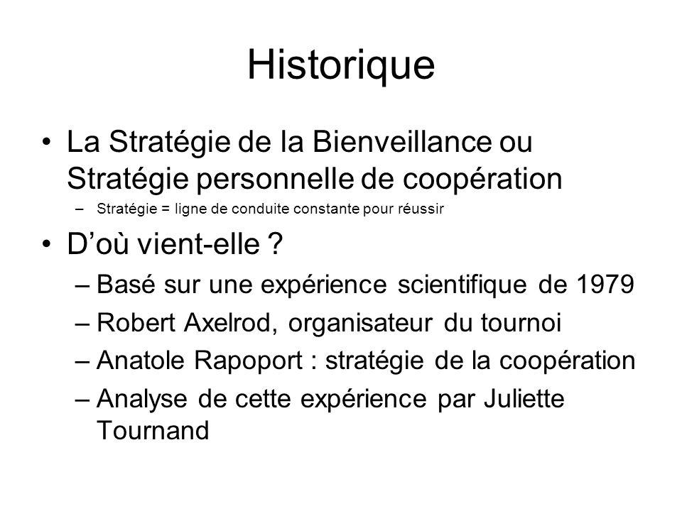 Historique La Stratégie de la Bienveillance ou Stratégie personnelle de coopération –Stratégie = ligne de conduite constante pour réussir Doù vient-el