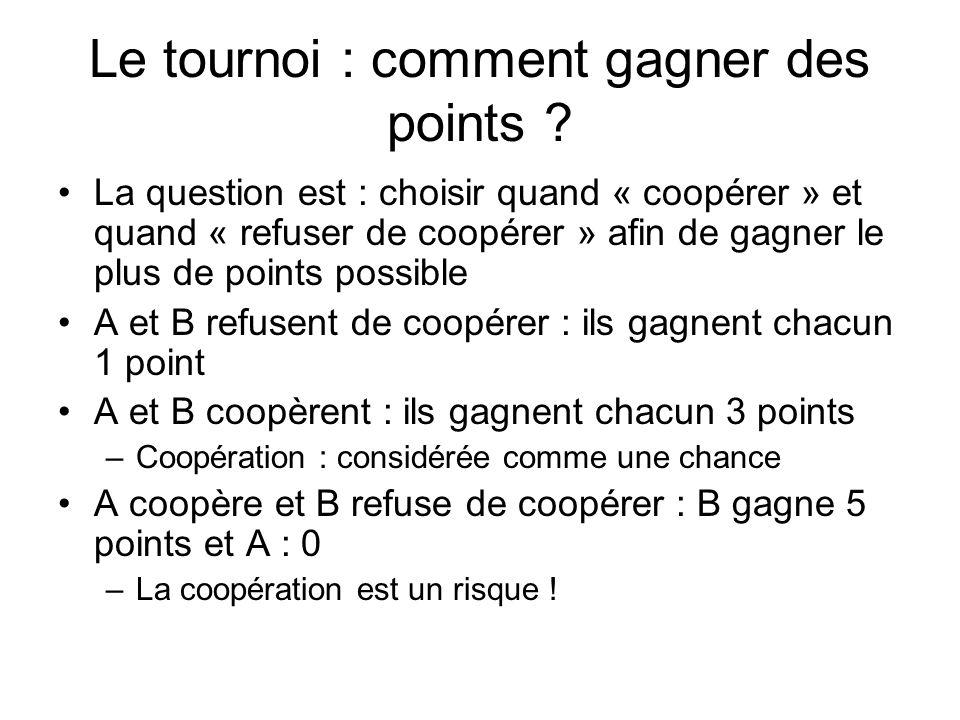 Le tournoi : comment gagner des points ? La question est : choisir quand « coopérer » et quand « refuser de coopérer » afin de gagner le plus de point