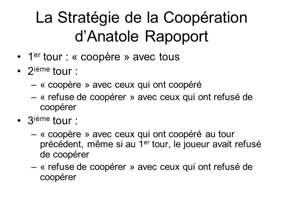 La Stratégie de la Coopération dAnatole Rapoport 1 er tour : « coopère » avec tous 2 ième tour : –« coopère » avec ceux qui ont coopéré –« refuse de c